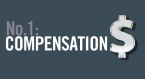 1compensation
