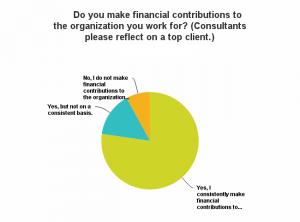 Chart_Q3_141115-2